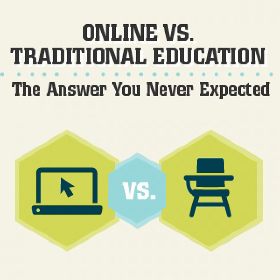 online education vs traditional classroom Learn more about online education vs traditional education and more  university for class, online degree seekers are able to learn with more flexibility when it.